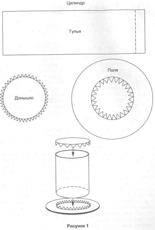 Цилиндр из картона своими руками схема фото 755