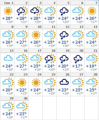 Погода бесленей на неделю точная
