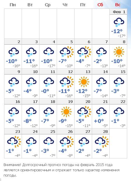стоит опасаться, погода в киреевске на завтра модели термобелья