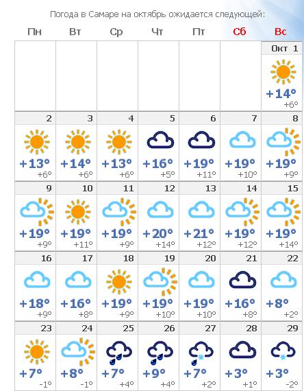 Прогноз погоды в тольятти на октябрь 2018