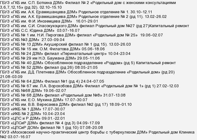 Когда закрывают роддома Москвы и МО на мойку в 2017 году? График мойки?
