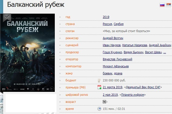 """Фильм """"Балканский рубеж"""", какое возрастное ограничение для просмотра?"""