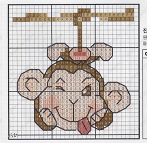 Превращаем картинку в схему для вышивки