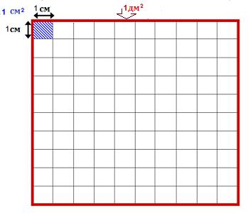 Как сделать палетку по математике фото 890