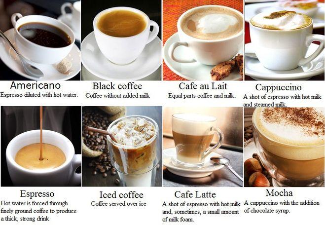 Какой кофейный напиток самый популярный?