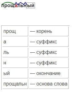 разобрать слово по составу с знаком на конце