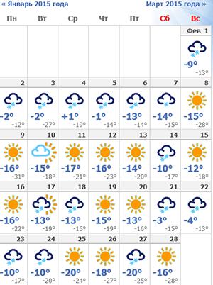 современной погода гомель на январь повод отказываться