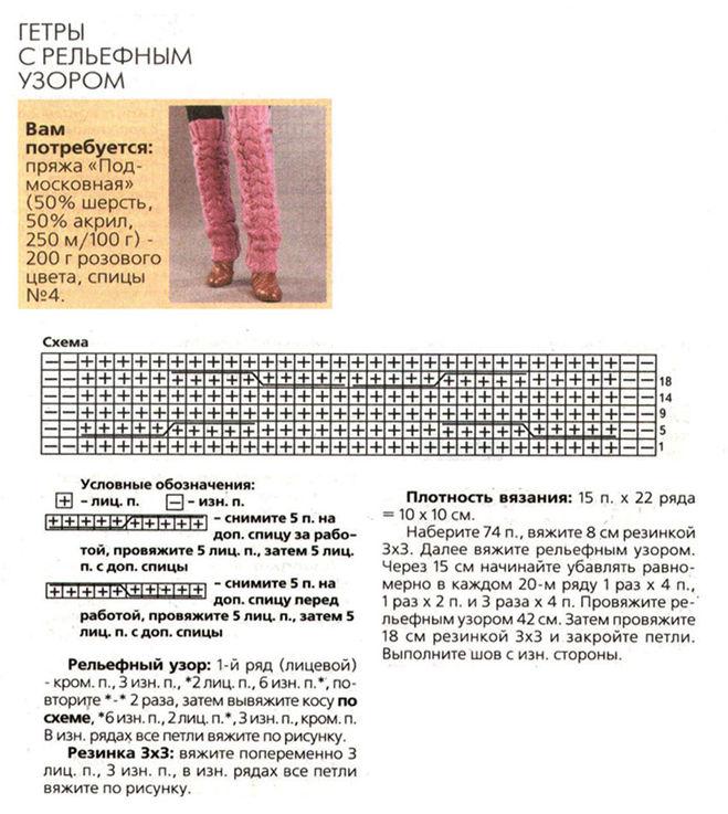 Вязание гетр на спицами