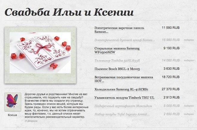 Виш лист подарков на день рождения пример 32