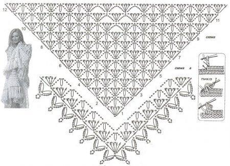Схема треугольной шали