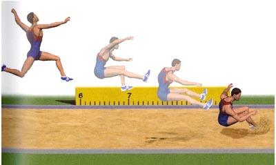 Доклад на тему физкультура прыжки в длину 3575