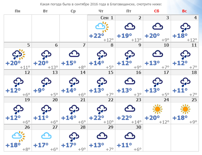 белье можно погода белгород 22 сентября вместе покупками