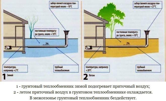 Теплообменник в частном доме теплообменник гидравлические поверхность