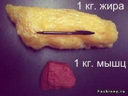 При Похудении Вес Уходит А Объемы Нет