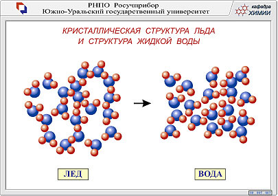 Архив гексагональная вода что это будет работать