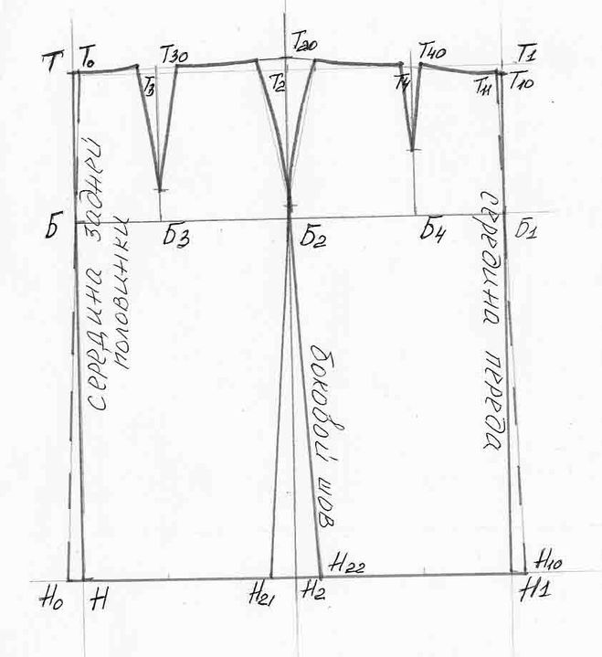 Как сделать чертежи юбок 665