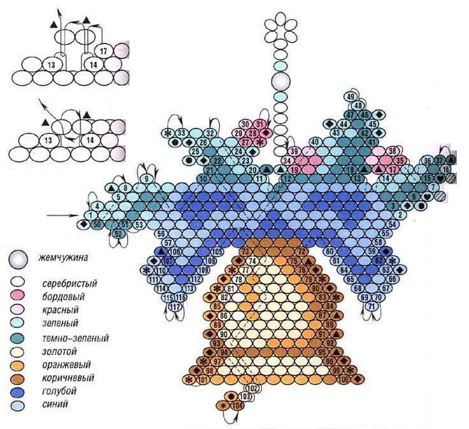 Схема плетения новогоднего колокольчика из бисера