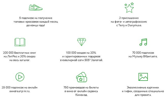 Sporunet 3 баннер показывается только незарегистрированным пользователям.
