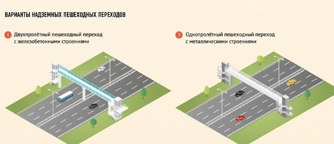 трасса таврида Крым
