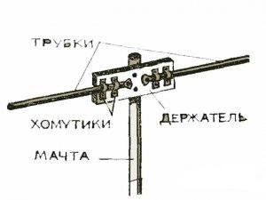 как сделать антенну 1