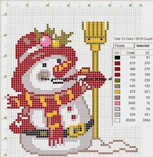 новогодняя схема для вышивки снеговик