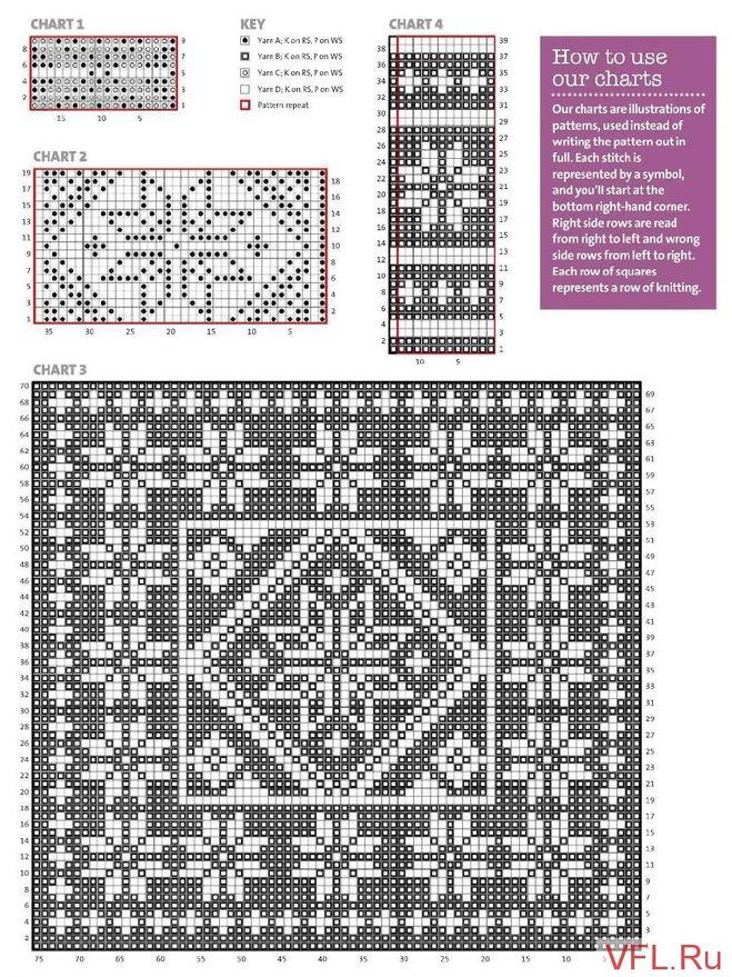 Схема вязания узора из двух цветов