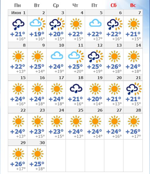 погода в судаке на август сентябрь