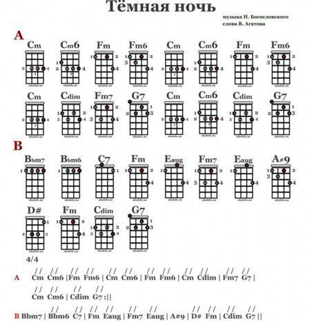 Легкие песни для начинающих гитаристов