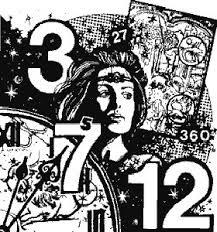 Число, Числа; Приметы; прогноз; Предсказания