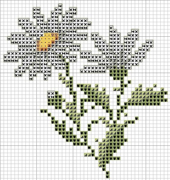 Вышивка маленькая схема крестом панда