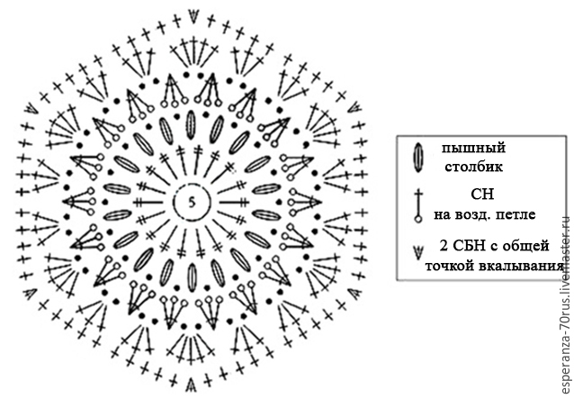 Шестиугольник крючком схема видео 971