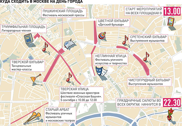 Ночь театров  2017 куда пойти в Москве  2do2go