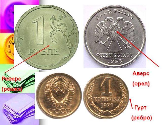 100 рублей биметалл 1992 года стоимость