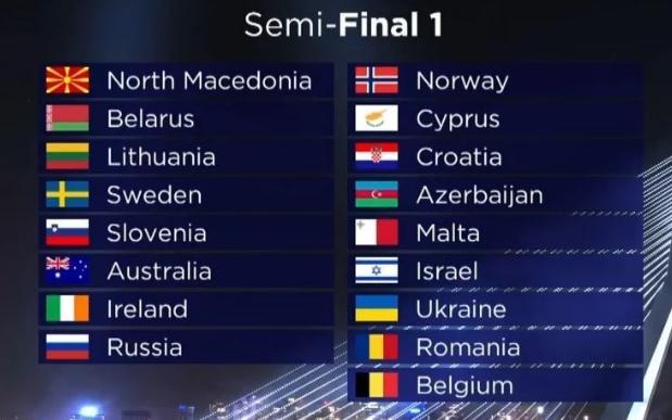 первый полуфинал Евровидения 2020