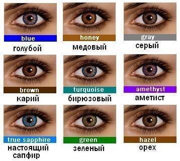 Как цвета бывают пленки