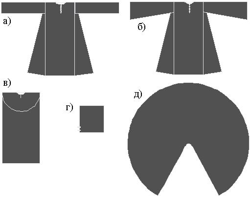 Одежда для беременных своими руками: выкройка юбки для