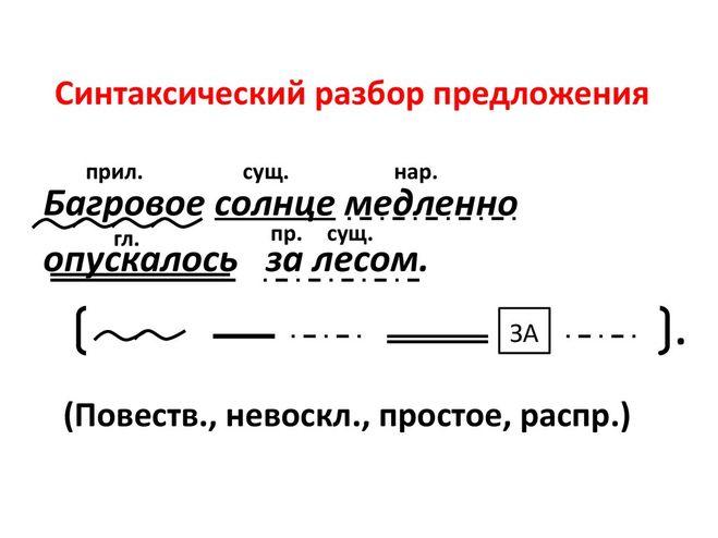 Русскому синтаксический предложения разбор гдз по