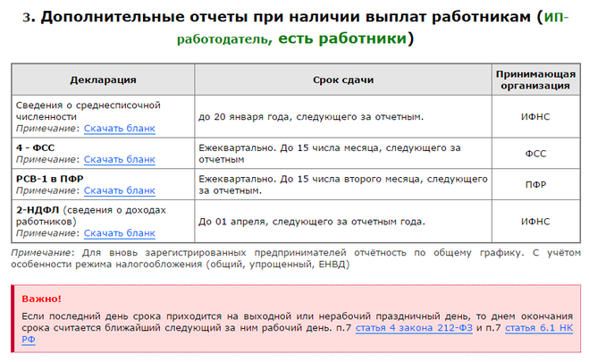 Новости ТРЦ Квадрат Пенза