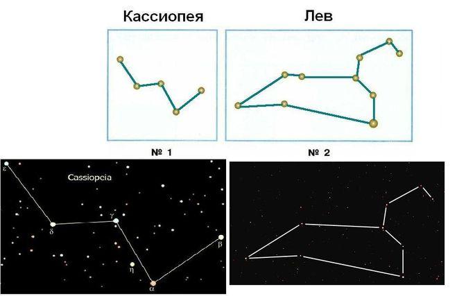 окружающий мир 2 класс звезды и созвездия