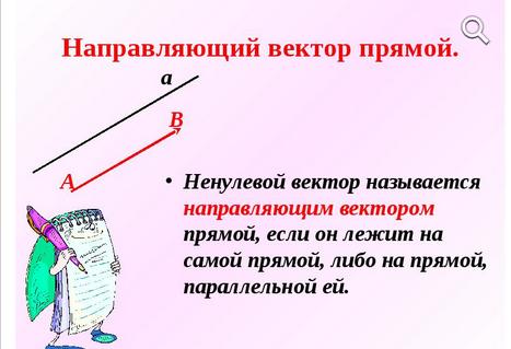 Как почистить нарисованный вручную вектор | 319x467