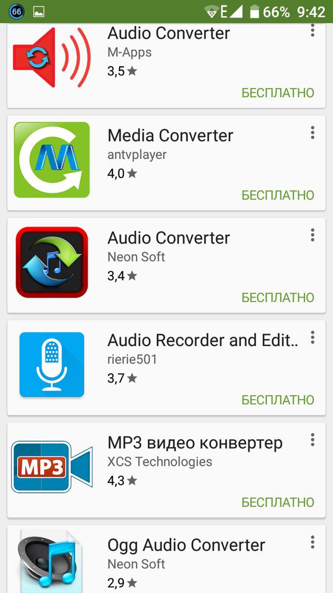 аудио конвертер для ан понятие