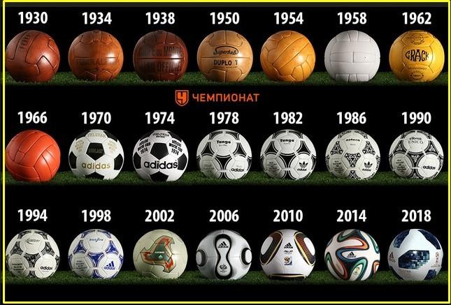 мячи чм разных лет 1930 - 2018