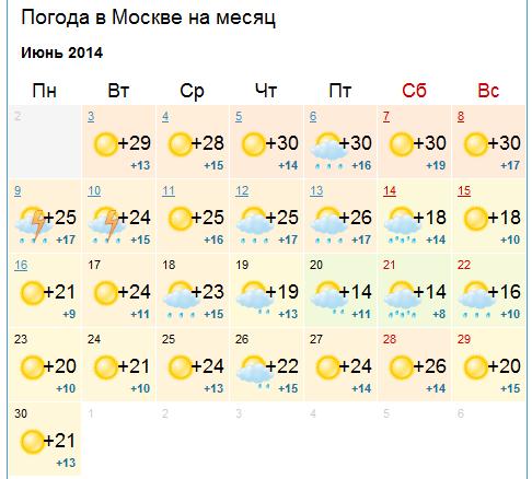 важно помнить, погода в кишиневе на месяц апрель 2016 особенности