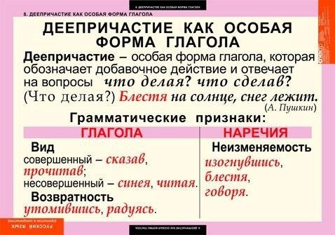 КОНСПЕКТ УРОКА ДЕЕПРИЧАСТНЫЙ ОБОРОТ 7 КЛАСС УЧЕБНИК БАРАНОВА СКАЧАТЬ БЕСПЛАТНО