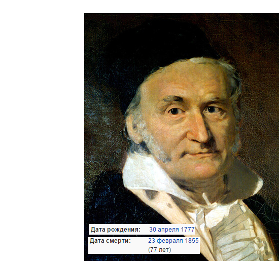 carl friedrich gauss essay In germany, the 24 year old german mathematician carl friedrich gauss had considered that this type of problem - to determine a planet's orbit from a limited handful of observations - commended itself to mathematicians by its difficulty and elegance.