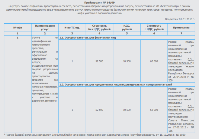 сколько стоит амоксиклав в беларуси