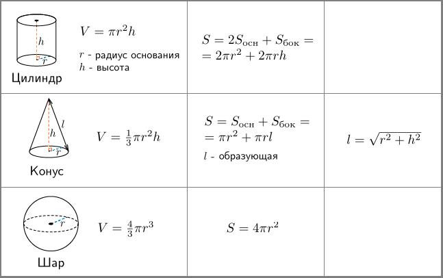 каким знаком обозначается объем в математике