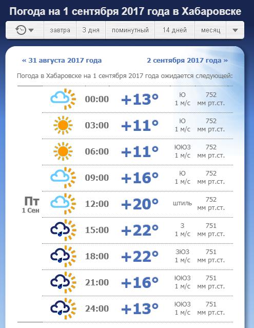 продажа жилой погода в хабаровске 16 апреля 2016 года используемые