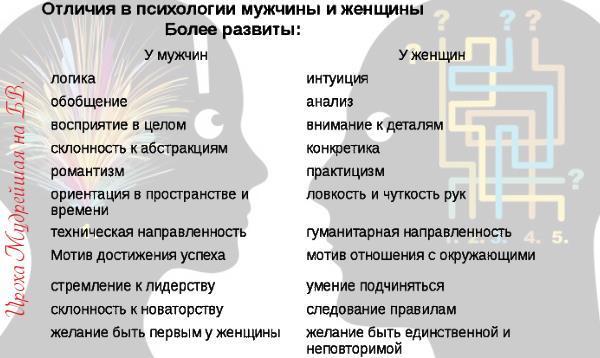 Ироха Мудрейшая для БВ.