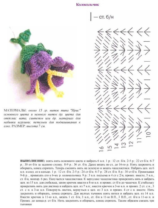 Девушка с цветами открытка 48